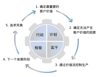 chinese-diagram-3